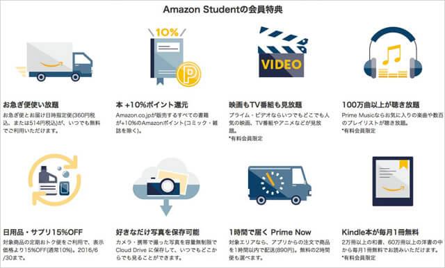 amazonstudentの特典一覧