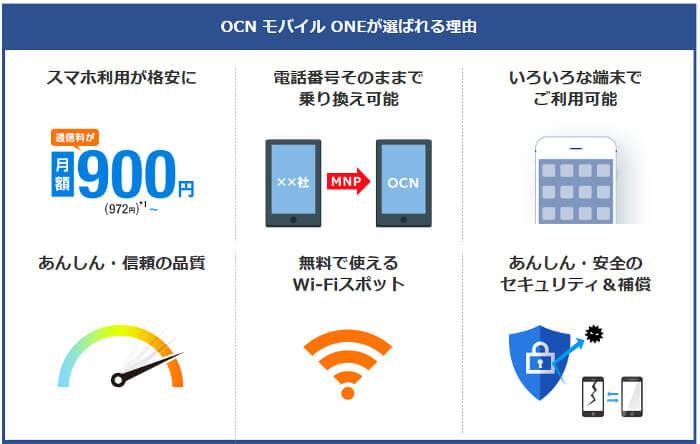 OCNモバイルONEのおすすめポイント