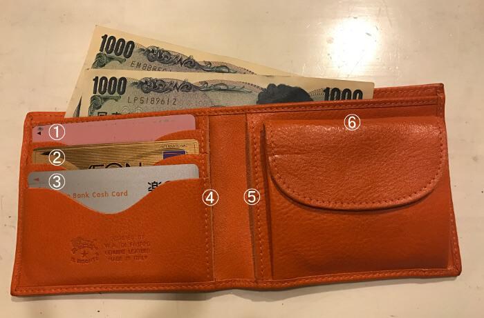 イル ビゾンテの財布を開いた写真