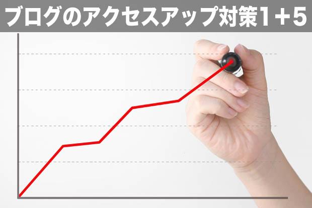 右肩上がりのグラフ画像