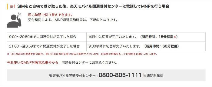 楽天モバイルのMNP手続き方法